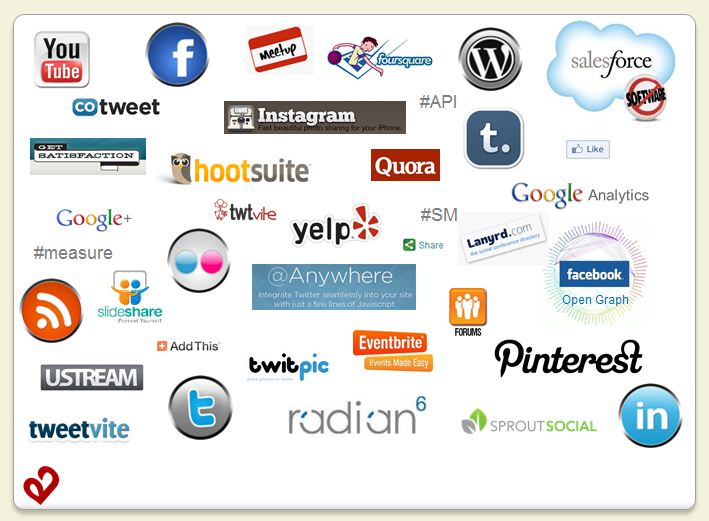 list of the top social media brands