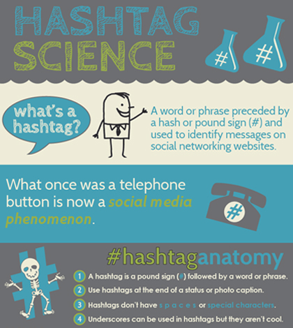 BWF featured photo hashtag science infographic