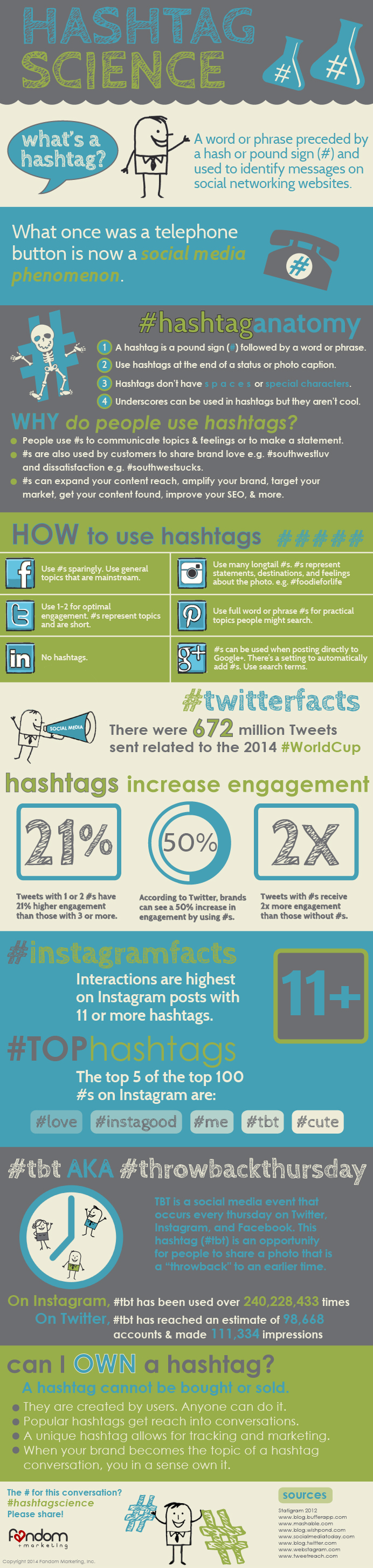 Hashtag Science Infographic_Fandom Marketing