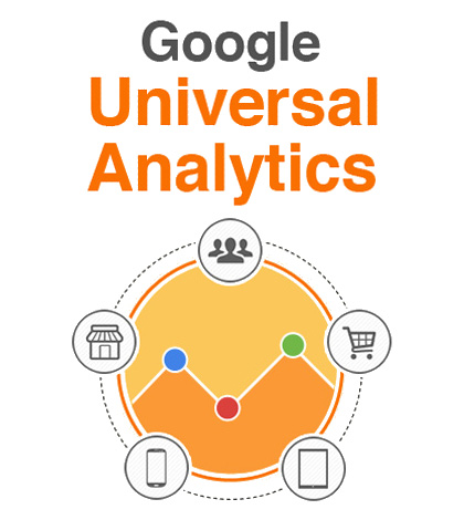 BWF google analytics