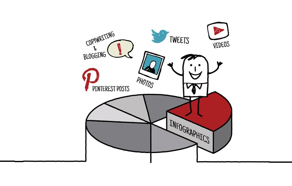 Content Social Media Strategy Pie Stick Man Illustration